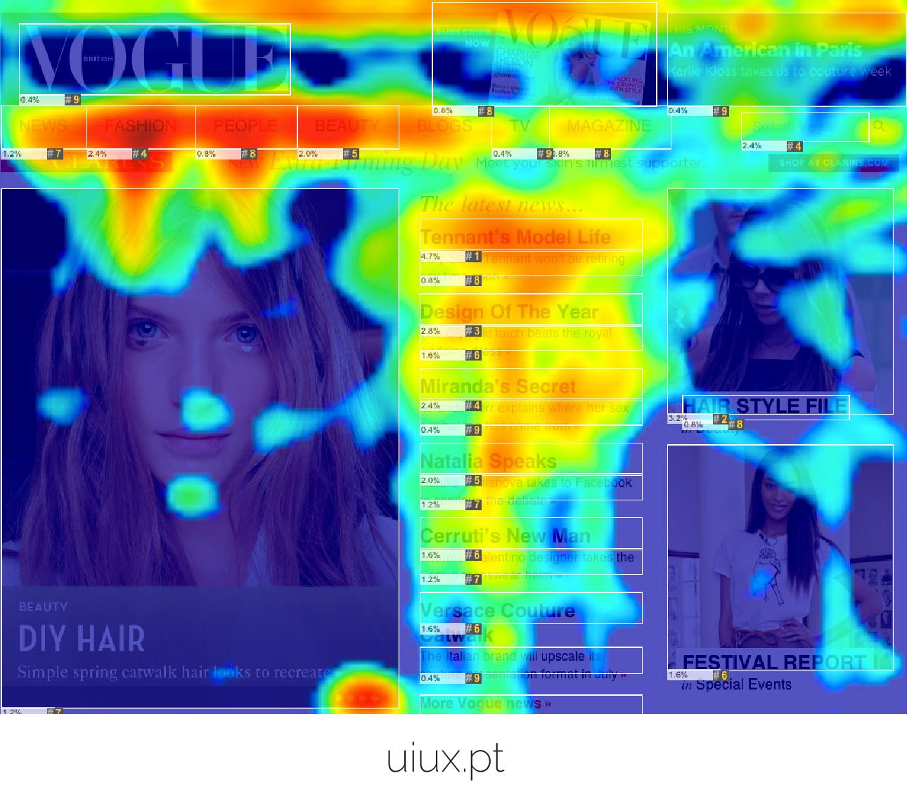 banco_imagens_heatmap