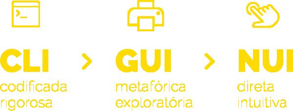 cli_gui_nui