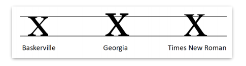 tipografia_baseline